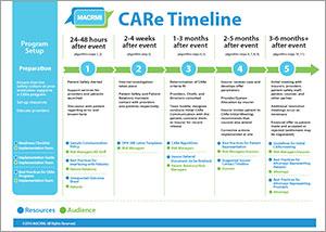 Timeline-thumbnail.jpg